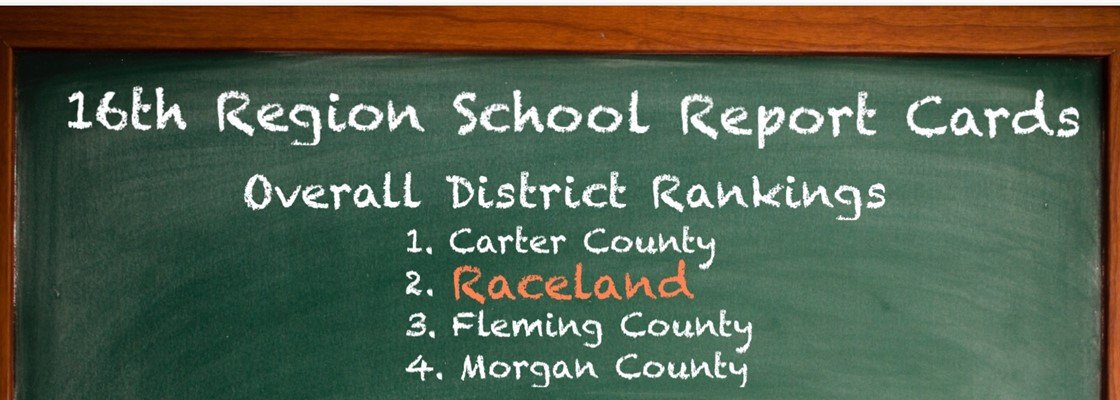 16th Region Overall District Rankings